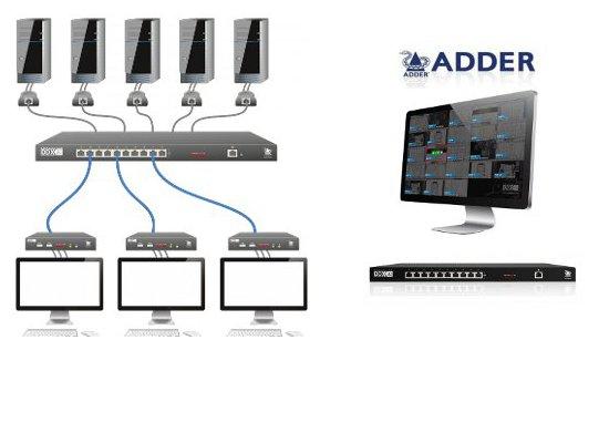 ADDERView DDX30