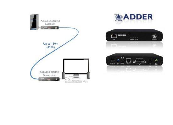 ADDERLink XD-150