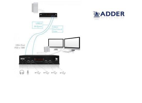 ADDERLink XD-522